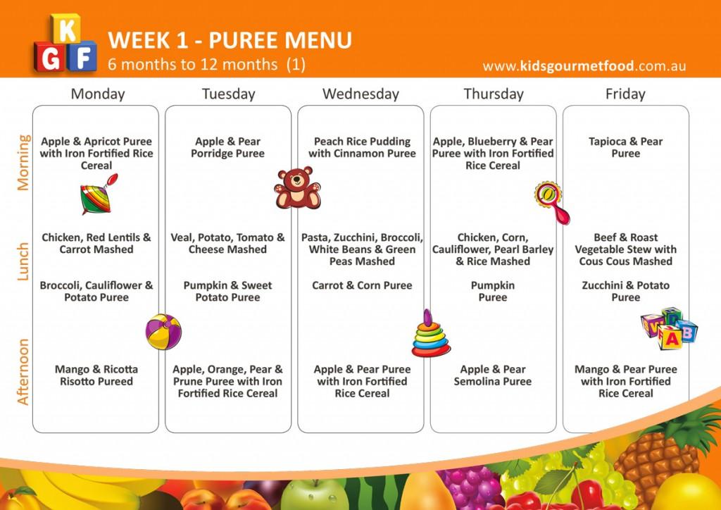 Sample menus kids gourmet food for Gourmet dinner menu ideas
